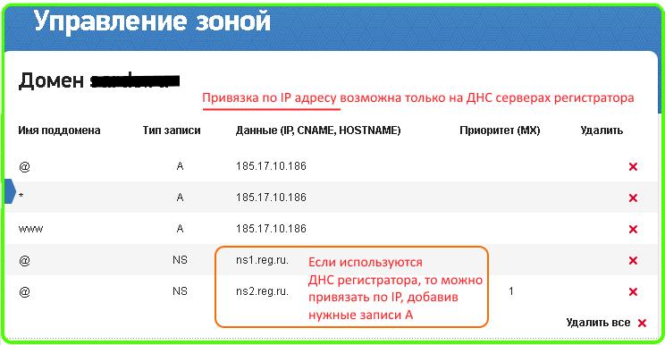 Привязка домена по ip